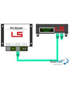 µCon-Railspeed Set mit Mini-Manager